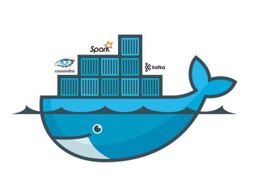 Docker 的几种网络模式